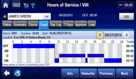 Omnitracs Hours Of Service Application